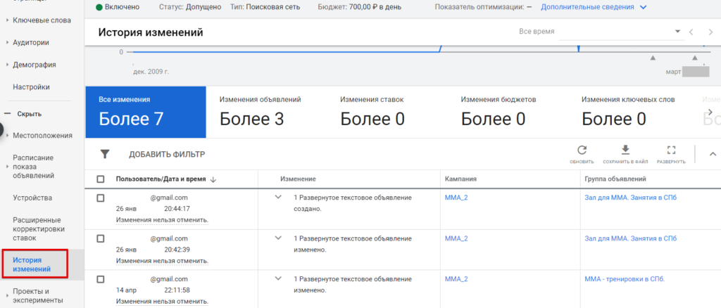 Оптимизация и ведение кампаний в Google Ads на поиске
